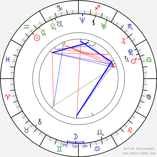 Kimberly Wyatt astro natal birth chart, Kimberly Wyatt horoscope, astrology
