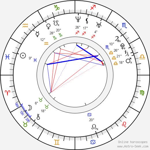 Natalia Vodianova birth chart, biography, wikipedia 2019, 2020