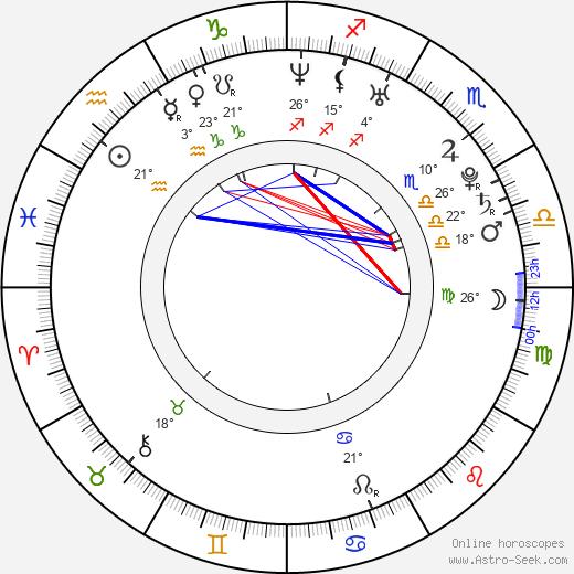 Neil Robertson birth chart, biography, wikipedia 2019, 2020