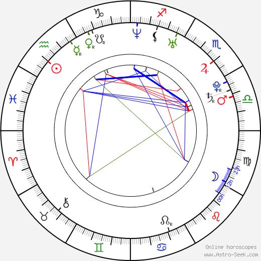 Pumwaree Yodkamol astro natal birth chart, Pumwaree Yodkamol horoscope, astrology