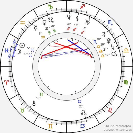 Roberta Giarrusso birth chart, biography, wikipedia 2019, 2020