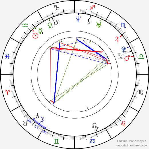 Sofie Cappelen день рождения гороскоп, Sofie Cappelen Натальная карта онлайн