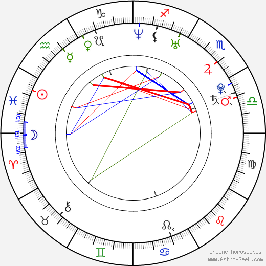 Tara Wilson день рождения гороскоп, Tara Wilson Натальная карта онлайн