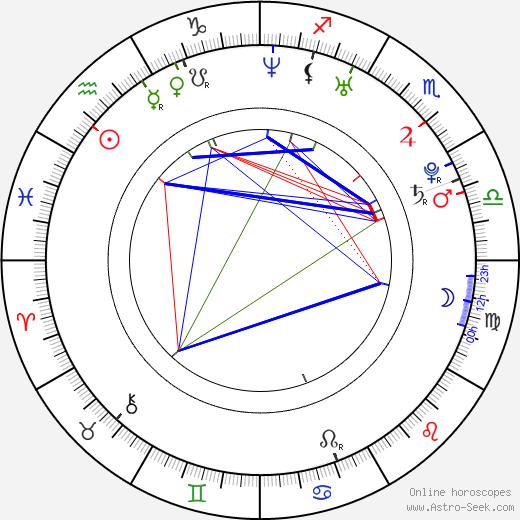 Том Шиллинг Tom Schilling день рождения гороскоп, Tom Schilling Натальная карта онлайн