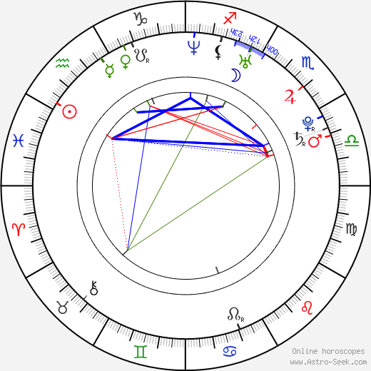 Yumi Endô tema natale, oroscopo, Yumi Endô oroscopi gratuiti, astrologia