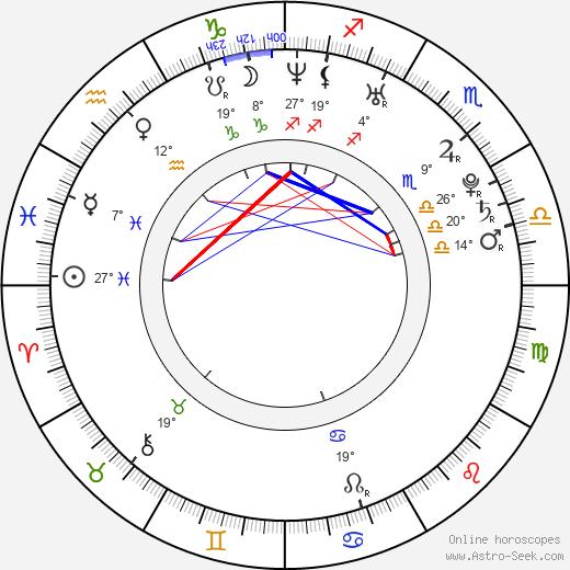 Adam Pally birth chart, biography, wikipedia 2018, 2019