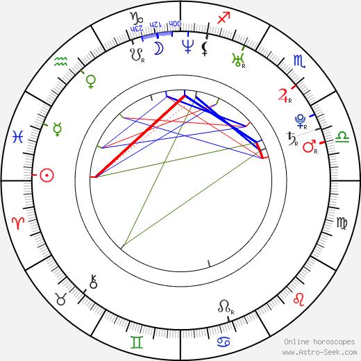 Adam Pally astro natal birth chart, Adam Pally horoscope, astrology