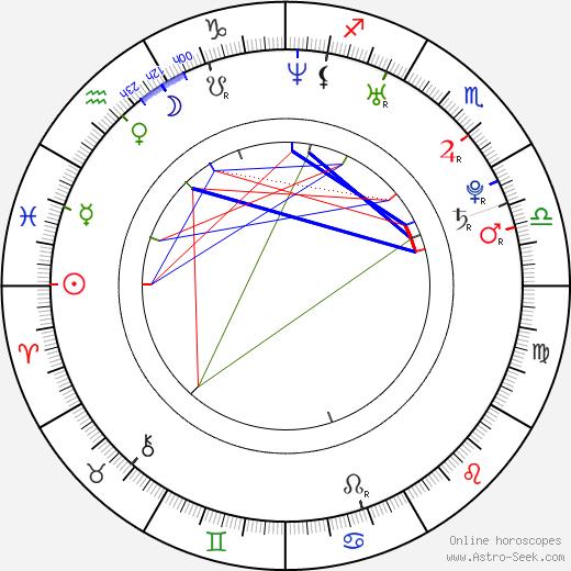 Alinne Rosa день рождения гороскоп, Alinne Rosa Натальная карта онлайн