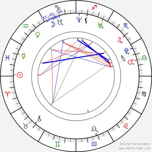 Alyssa Lipsky tema natale, oroscopo, Alyssa Lipsky oroscopi gratuiti, astrologia