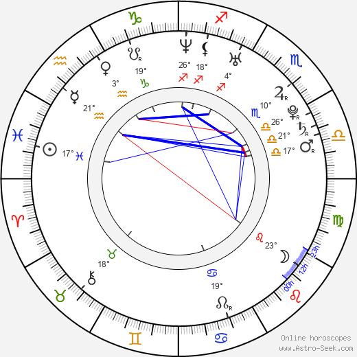 Ari Mattes birth chart, biography, wikipedia 2020, 2021