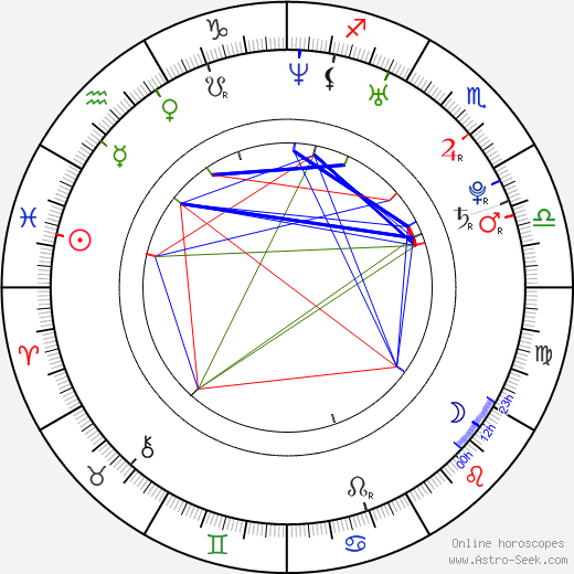 Ari Mattes birth chart, Ari Mattes astro natal horoscope, astrology
