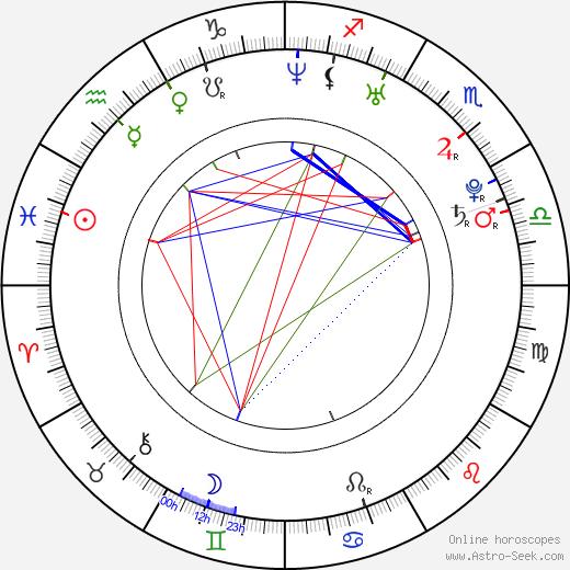 Ashley Fires birth chart, Ashley Fires astro natal horoscope, astrology