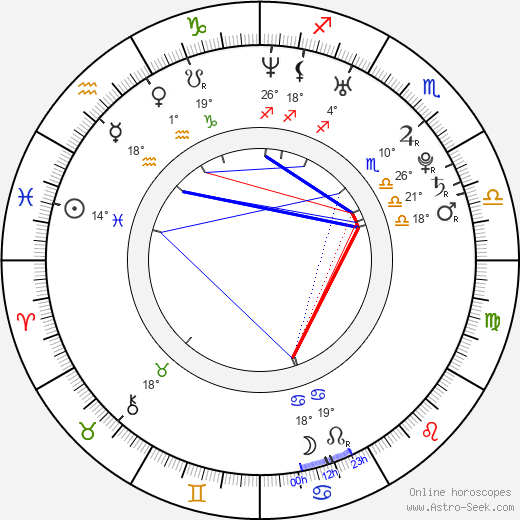 Cinthia Moura birth chart, biography, wikipedia 2019, 2020