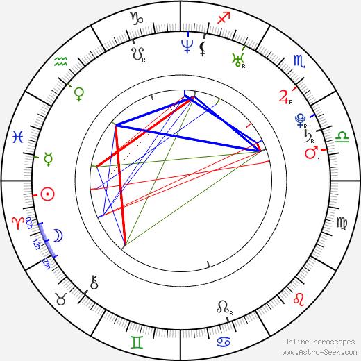 J-five J-five день рождения гороскоп, J-five Натальная карта онлайн