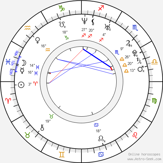 James Napier Robertson birth chart, biography, wikipedia 2018, 2019