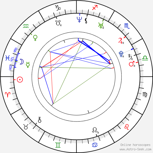 James Napier Robertson astro natal birth chart, James Napier Robertson horoscope, astrology