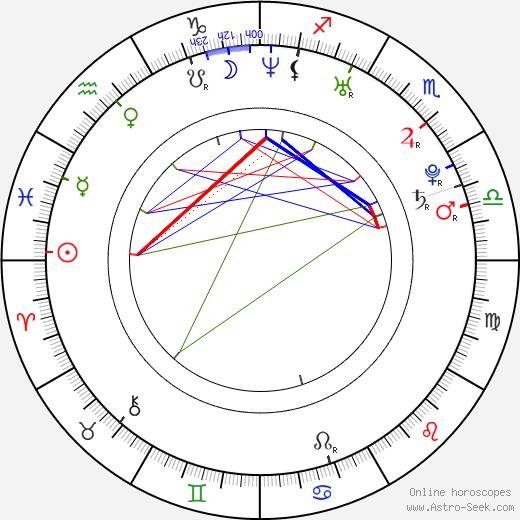 Jarrett Lee Conaway astro natal birth chart, Jarrett Lee Conaway horoscope, astrology