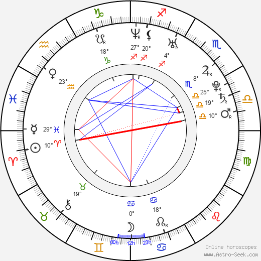 Jay Khan birth chart, biography, wikipedia 2019, 2020
