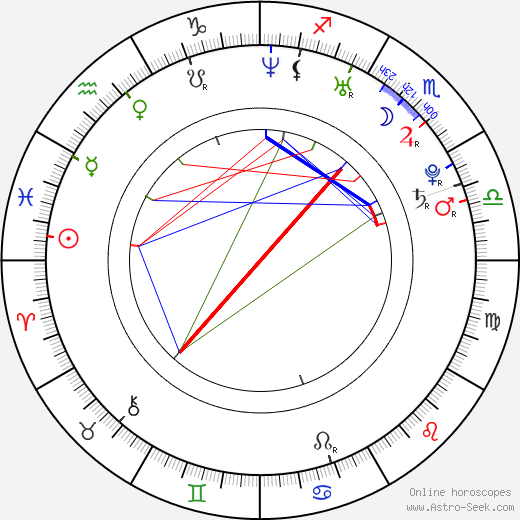 Kate Maberly birth chart, Kate Maberly astro natal horoscope, astrology