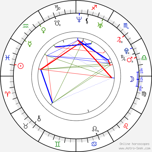 Kryštof Hádek birth chart, Kryštof Hádek astro natal horoscope, astrology