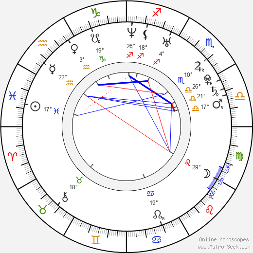 Laura Osswald birth chart, biography, wikipedia 2019, 2020