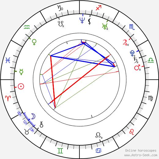 Lauren Shiohama tema natale, oroscopo, Lauren Shiohama oroscopi gratuiti, astrologia