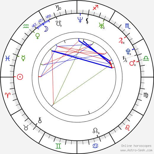 Lauren Wolkstein tema natale, oroscopo, Lauren Wolkstein oroscopi gratuiti, astrologia