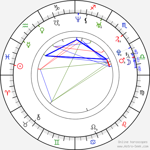 Lindsey McKeon astro natal birth chart, Lindsey McKeon horoscope, astrology