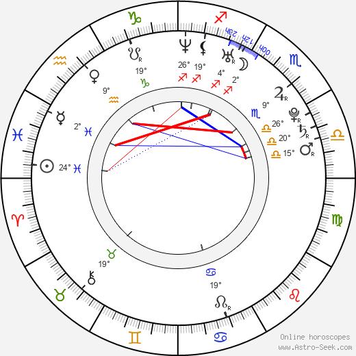 Lisa Marcos birth chart, biography, wikipedia 2020, 2021