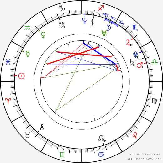 Lisa Marcos birth chart, Lisa Marcos astro natal horoscope, astrology