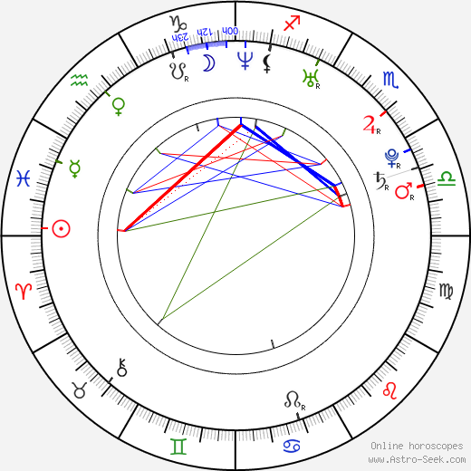 Matthew Lombardi birth chart, Matthew Lombardi astro natal horoscope, astrology