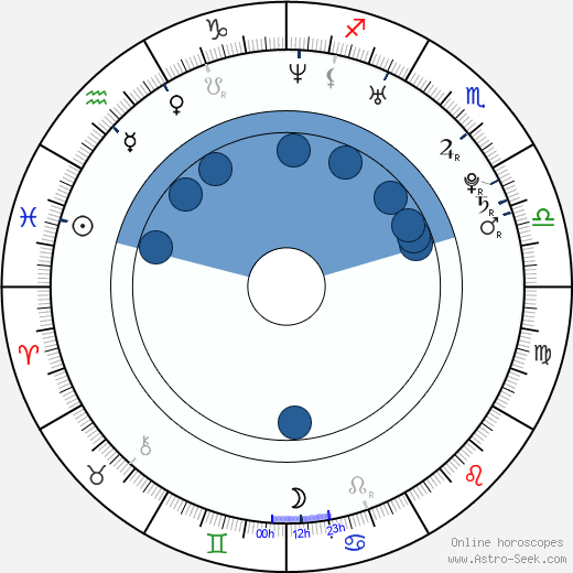 Niccolò Castelli wikipedia, horoscope, astrology, instagram