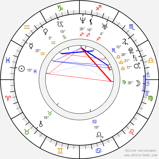 Sami Osala birth chart, biography, wikipedia 2019, 2020
