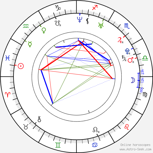 Sami Osala birth chart, Sami Osala astro natal horoscope, astrology