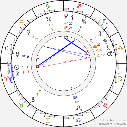 Sean Faris birth chart, biography, wikipedia 2019, 2020