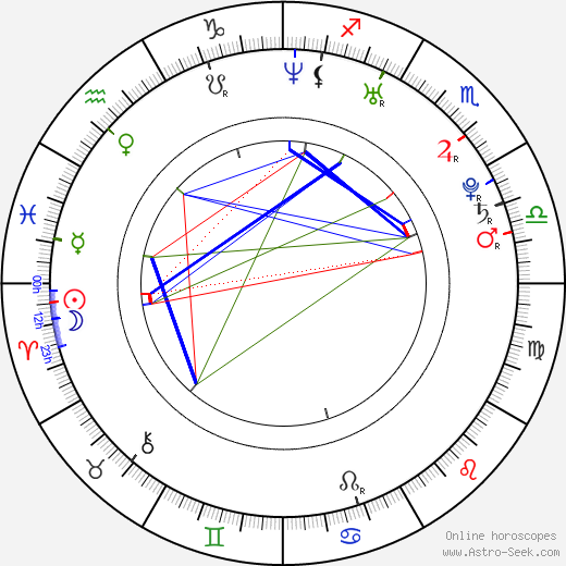 Sean Faris astro natal birth chart, Sean Faris horoscope, astrology