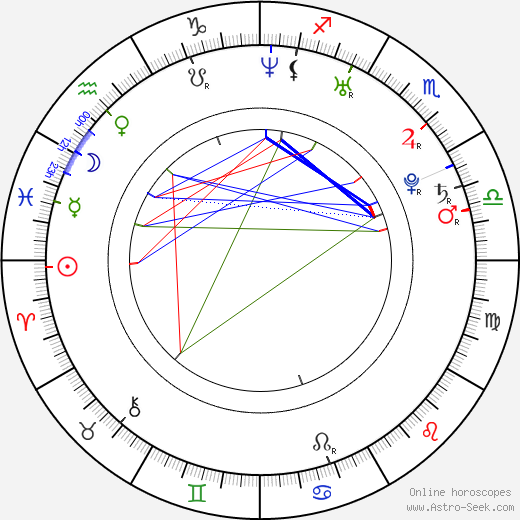 Shakti Shannon astro natal birth chart, Shakti Shannon horoscope, astrology