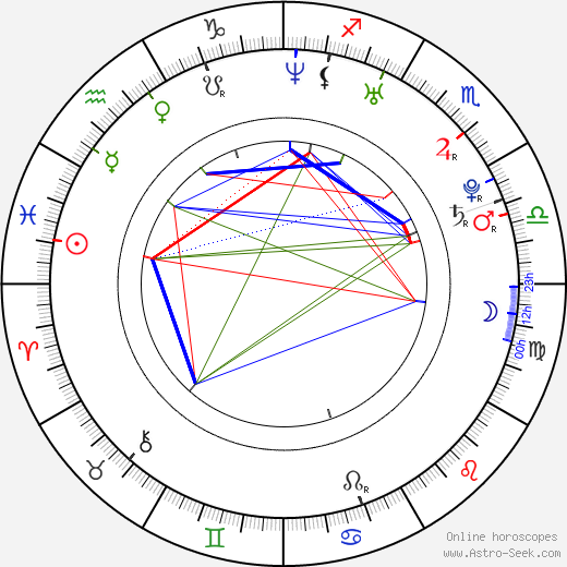 Shin Koyamada birth chart, Shin Koyamada astro natal horoscope, astrology