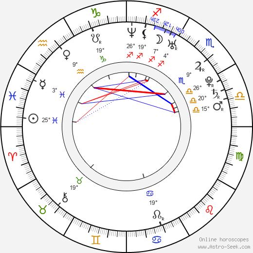 Sho Kataoka birth chart, biography, wikipedia 2018, 2019