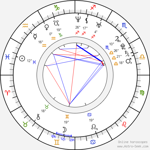 Stéphanie Pasterkamp birth chart, biography, wikipedia 2019, 2020