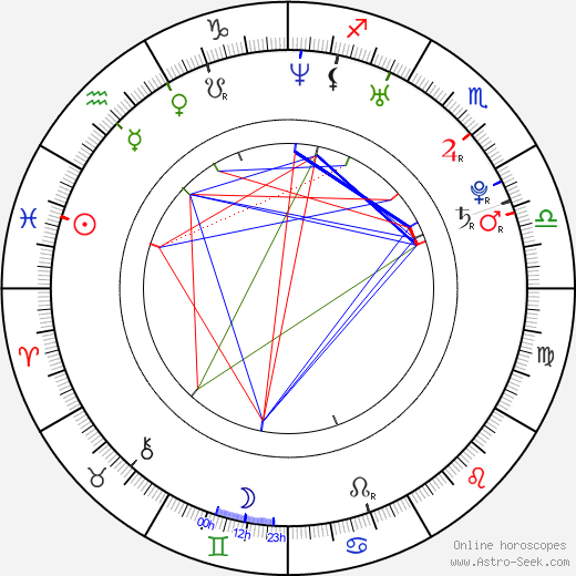 Stéphanie Pasterkamp astro natal birth chart, Stéphanie Pasterkamp horoscope, astrology
