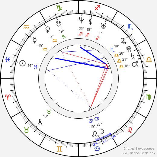 Tania Saulnier birth chart, biography, wikipedia 2019, 2020