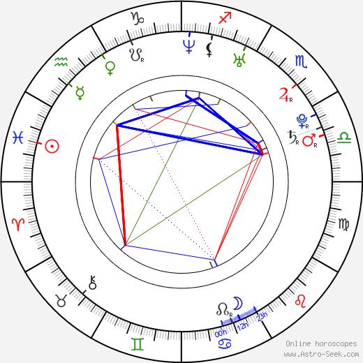 Tania Saulnier день рождения гороскоп, Tania Saulnier Натальная карта онлайн