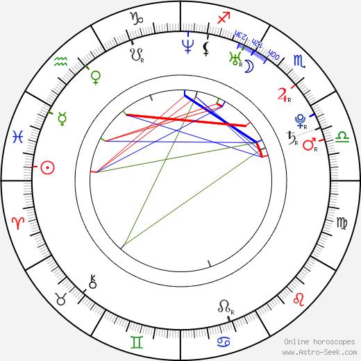 Yuri Nakamura день рождения гороскоп, Yuri Nakamura Натальная карта онлайн