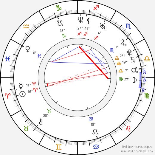 Alana Austin birth chart, biography, wikipedia 2018, 2019
