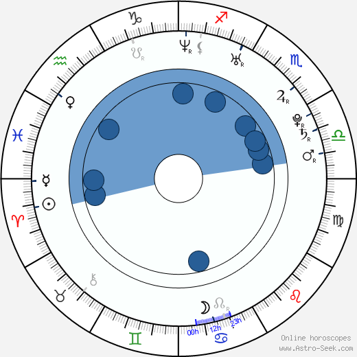 Andreas Thorkildsen wikipedia, horoscope, astrology, instagram