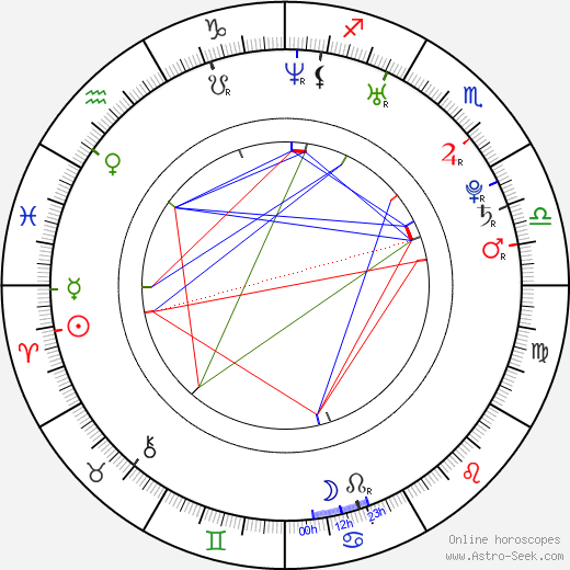 Andreas Thorkildsen astro natal birth chart, Andreas Thorkildsen horoscope, astrology