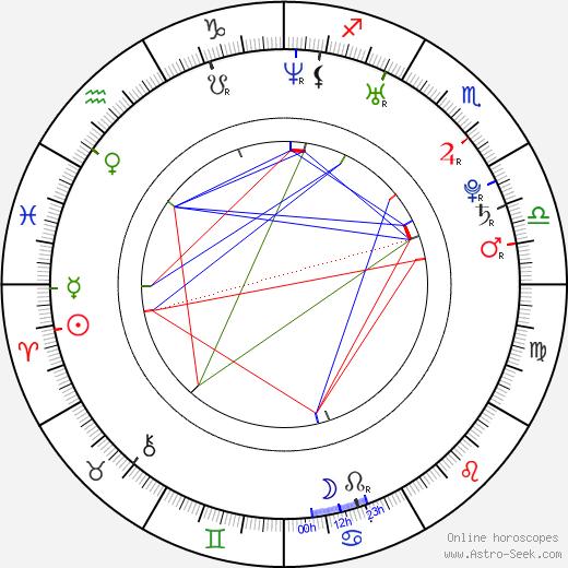 Andreas Thorkildsen tema natale, oroscopo, Andreas Thorkildsen oroscopi gratuiti, astrologia