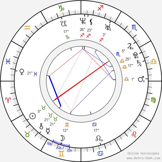 Andrew Merkelbach birth chart, biography, wikipedia 2019, 2020