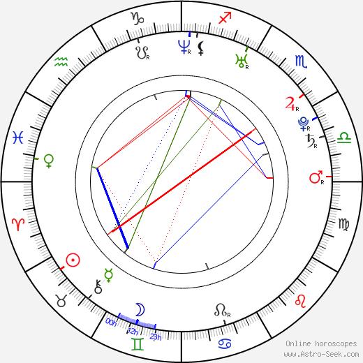 Andrew Merkelbach astro natal birth chart, Andrew Merkelbach horoscope, astrology